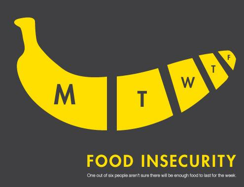 Food-Insecure - LC